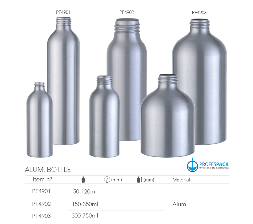 Botellas y latas de aluminio